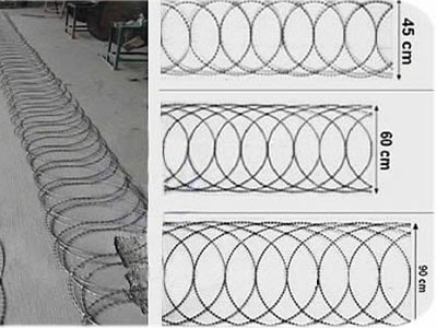 Flat Wrapped Razor Wire-Good Quality with Lower Price and Space