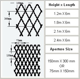 Welded Razor Wire Mesh-Anti-climbing and Good Quality